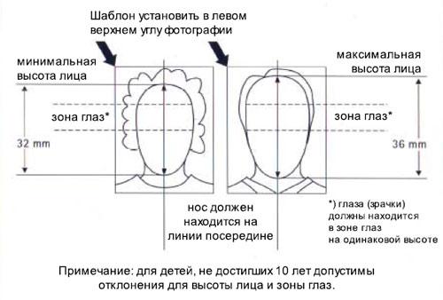 шаблон для оценки фотографии