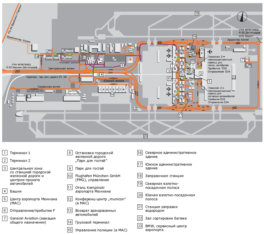 Общий план аэропорта /