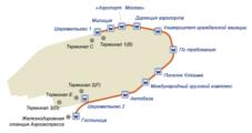 Транспорт между терминалами  / Россия