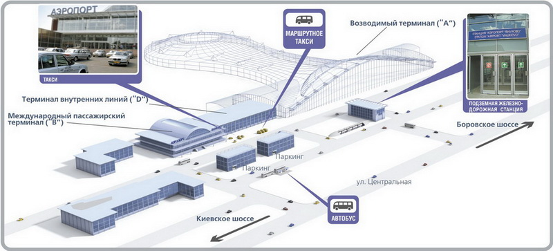 Аэропорт внуково схеме