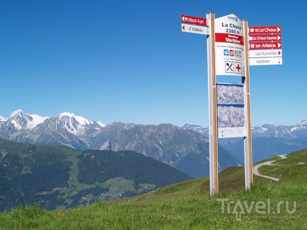 Горный указатель / Фото из Швейцарии