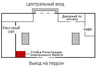 Нижний Новгород, жд вокзал