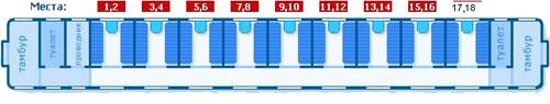 Расположение мест в вагоне СВ