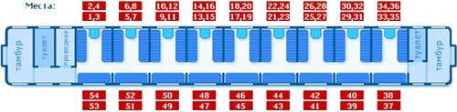 Расположение мест в плацкартном вагоне