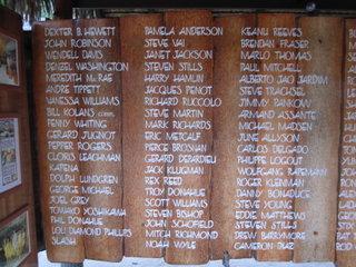 Имена посетителей / Французская Полинезия