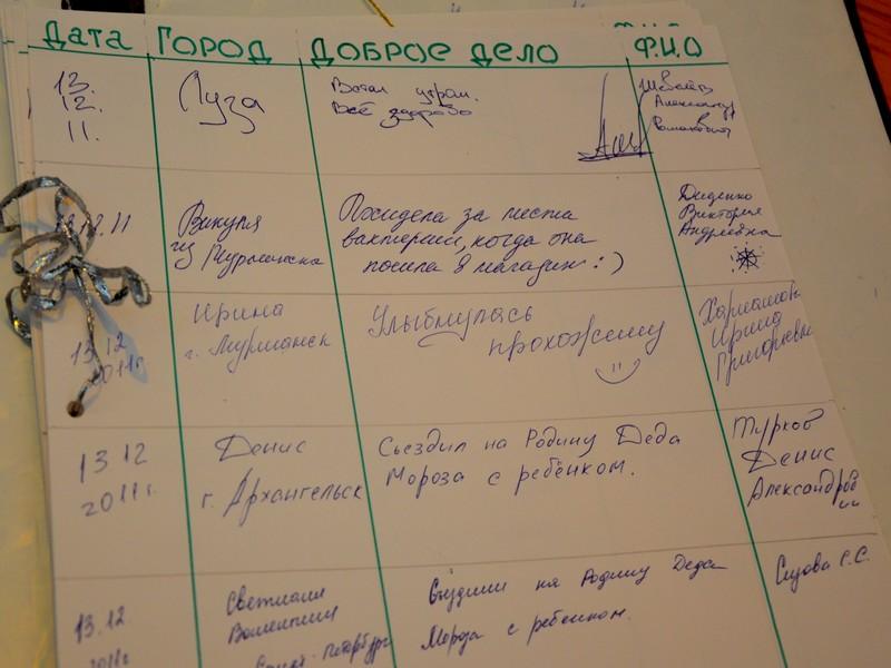 Книга отзывов в городской резиденции Деда Мороза / Фото из России