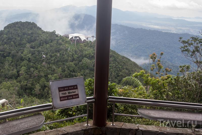 Лангкави, Малайзия / Малайзия