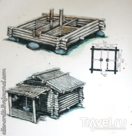 Лиелвардский замок (Латвия) - реконструкция ливского деревянного замка 11-12 вв. / Латвия