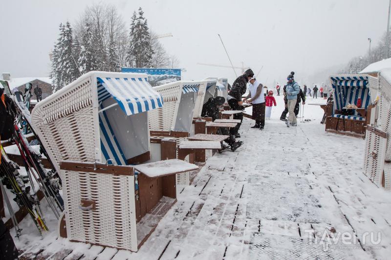 О горнолыжных курортах на Красной поляне / Россия