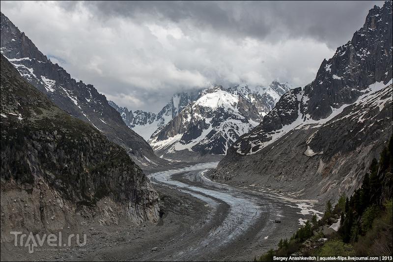 Горная железная дорога Монтенвер в Альпах