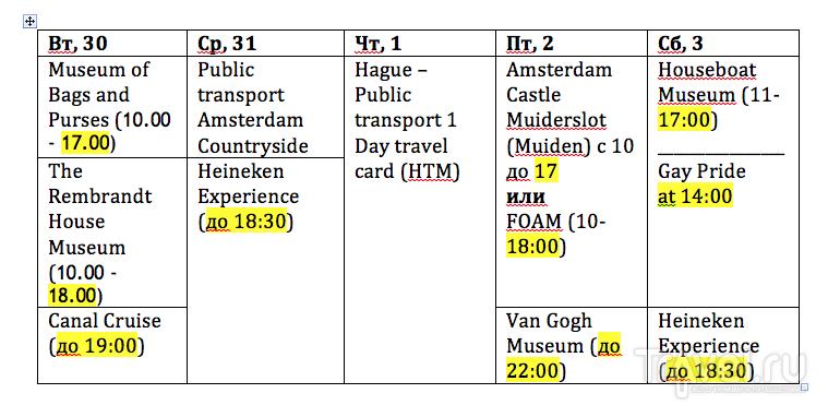 Амстердам нахаляву, или Премудрости использования Holland Pass / Нидерланды