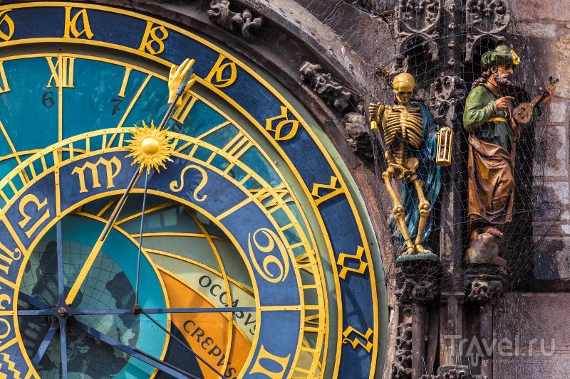 Верхний циферблат Пражских курантов представляет собой астролябию