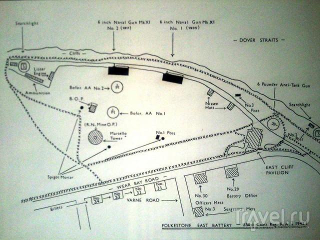 Береговая батарея Copt Point в Фолкстоне / Великобритания