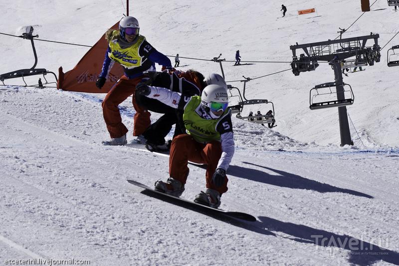 Горные лыжи. Испания вместо Андорры?  Ла Молина / Испания