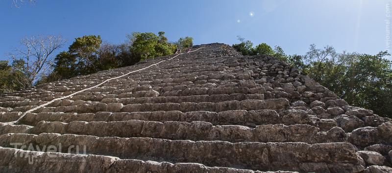 Поездка по Юкатану. Руины Коба и Тулум / Фото из Мексики