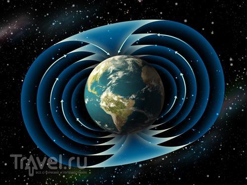 10 фактов о часовых поясах нашей планеты
