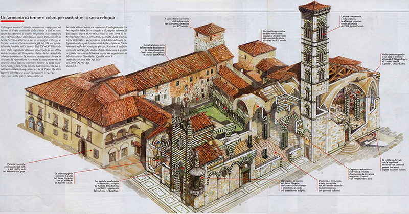 Кафедральный собор Прато / Италия