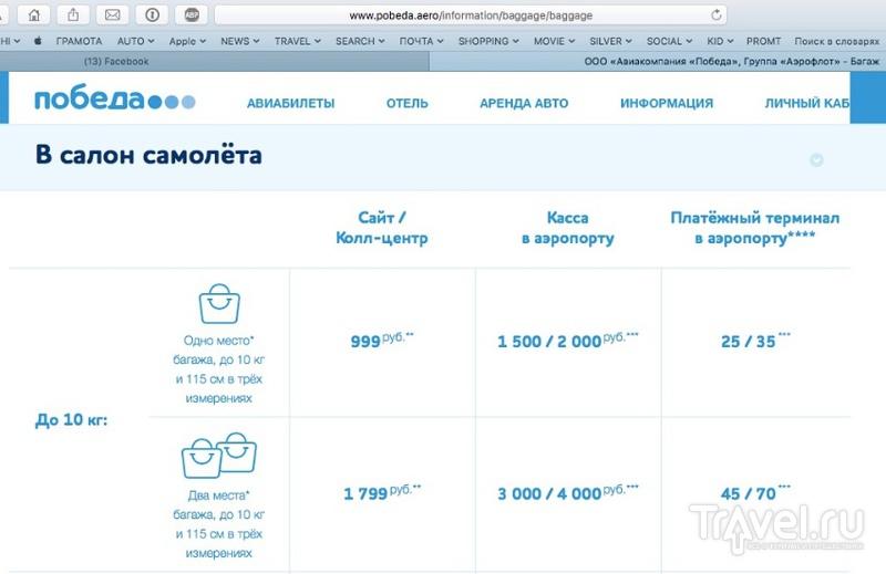 """Ох уж эта дешевая """"Победа"""" / Россия"""