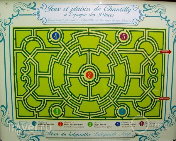 Лабиринт в замке Шантийи / Фото из Франции